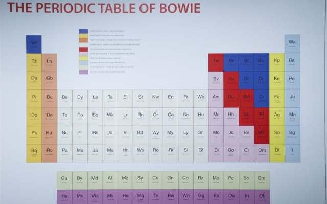 bowie1-2013_2513065k